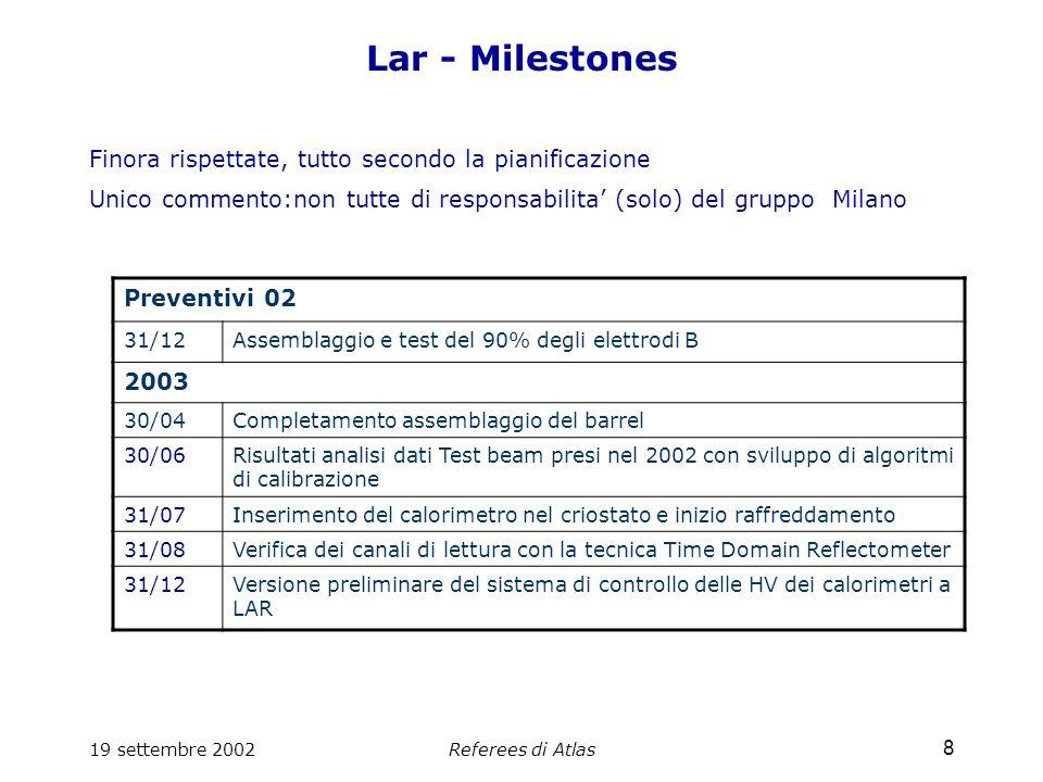 19 settembre 2002Referees di Atlas 29 PIXEL 2003 - Genova nota: impegno totale 577x2 diviso tra GE e MI Profilo: 03 10%, 04 40%, 05 50%