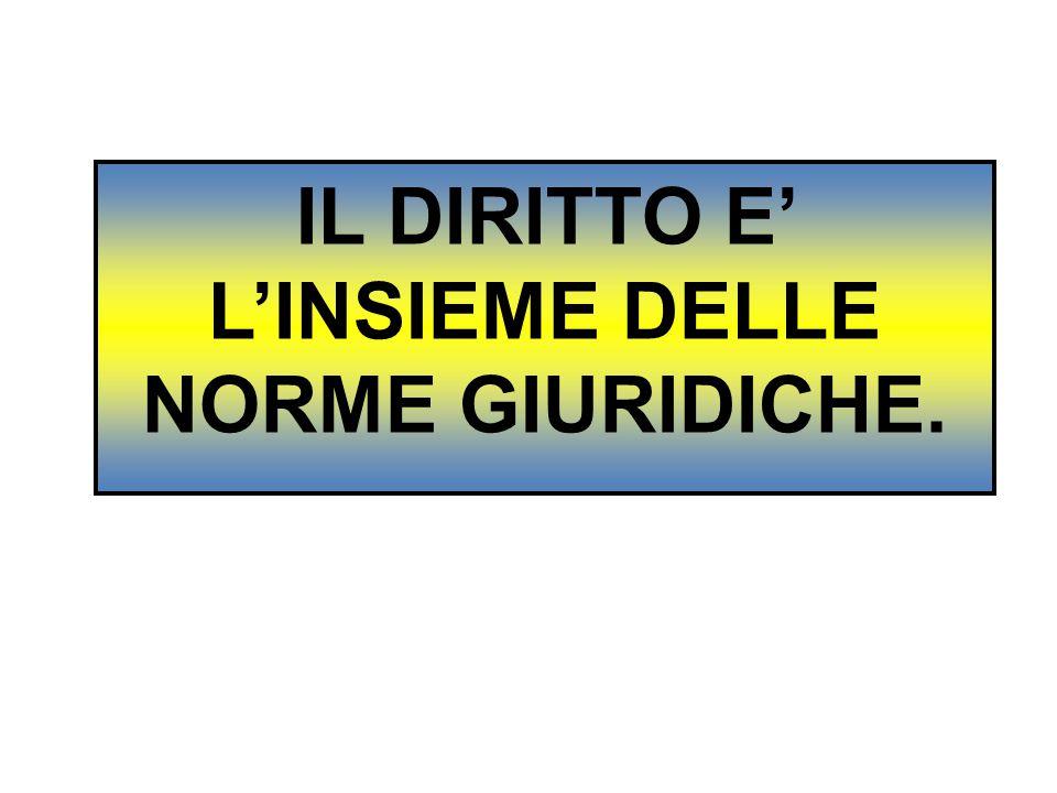 IL DIRITTO E' L'INSIEME DELLE NORME GIURIDICHE.