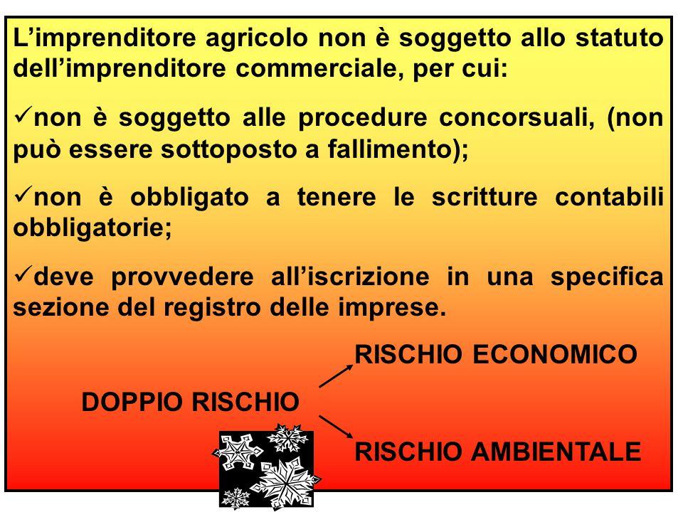 L'imprenditore agricolo non è soggetto allo statuto dell'imprenditore commerciale, per cui: non è soggetto alle procedure concorsuali, (non può essere