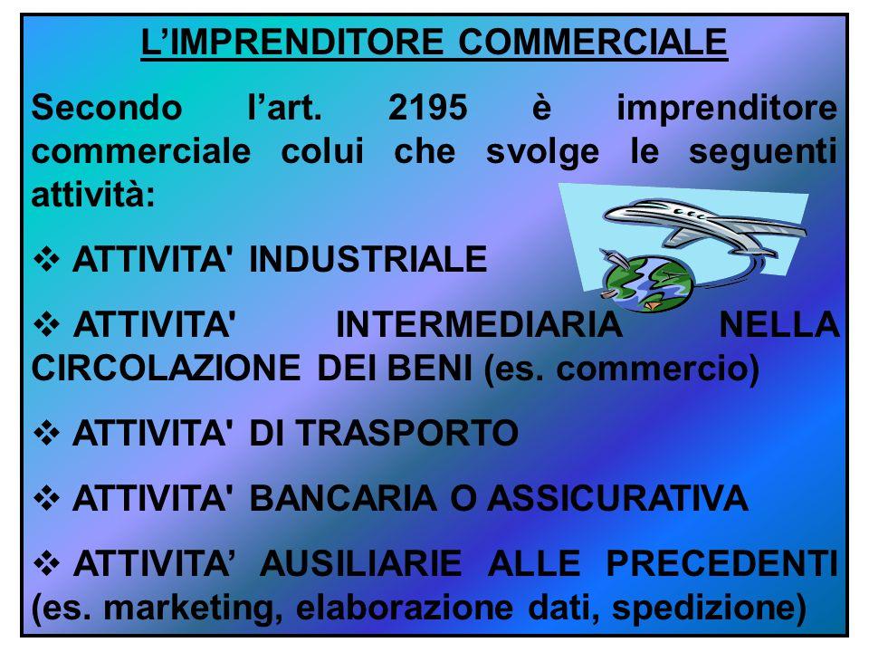 L'IMPRENDITORE COMMERCIALE Secondo l'art. 2195 è imprenditore commerciale colui che svolge le seguenti attività:  ATTIVITA' INDUSTRIALE  ATTIVITA' I