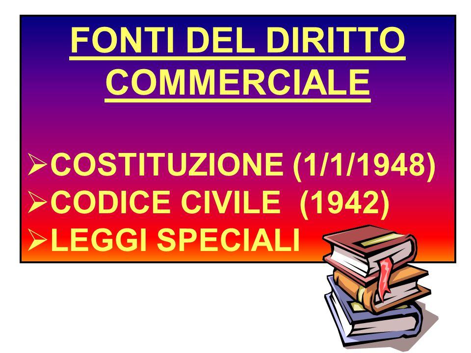 FONTI DEL DIRITTO COMMERCIALE  COSTITUZIONE (1/1/1948) ODICE CIVILE (1942)  LEGGI SPECIALI