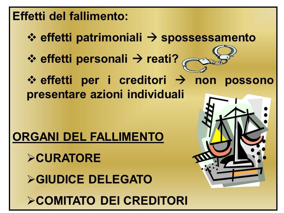Effetti del fallimento:  effetti patrimoniali  spossessamento  effetti personali  reati?  effetti per i creditori  non possono presentare azioni