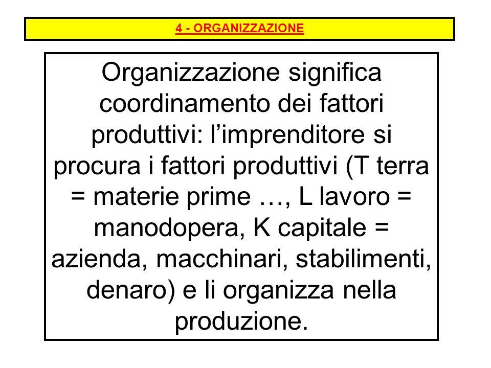 4 - ORGANIZZAZIONE Organizzazione significa coordinamento dei fattori produttivi: l'imprenditore si procura i fattori produttivi (T terra = materie pr