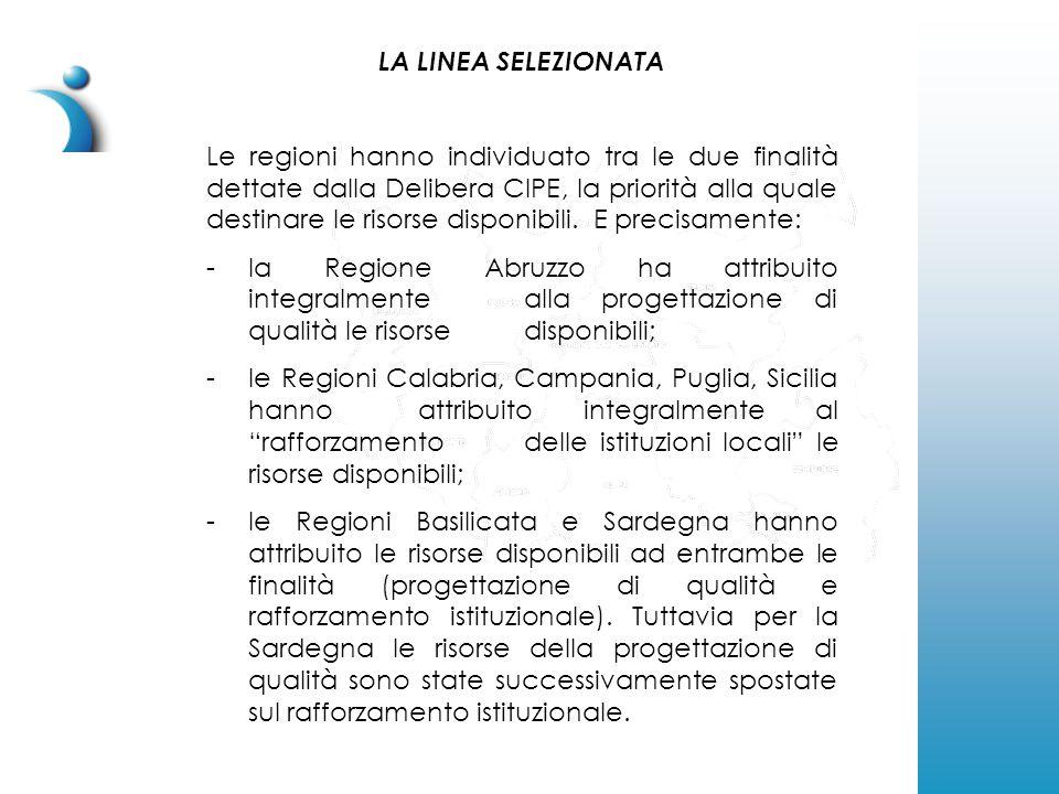 LA LINEA SELEZIONATA Le regioni hanno individuato tra le due finalità dettate dalla Delibera CIPE, la priorità alla quale destinare le risorse disponibili.