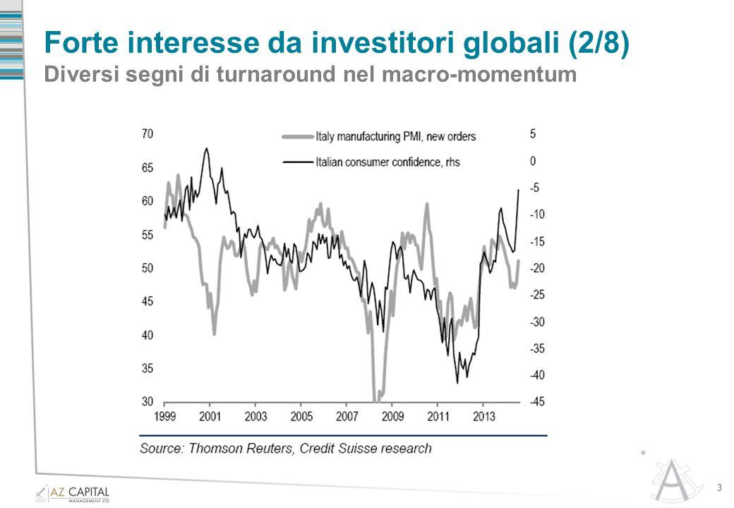 Forte interesse da investitori globali (3/8) L'Italia può essere uno dei maggiori beneficiari del QE Costo medio dei finanziamenti per le piccole e medie industrie vicino al 5% (previsioni di riduzione del 50%) 4