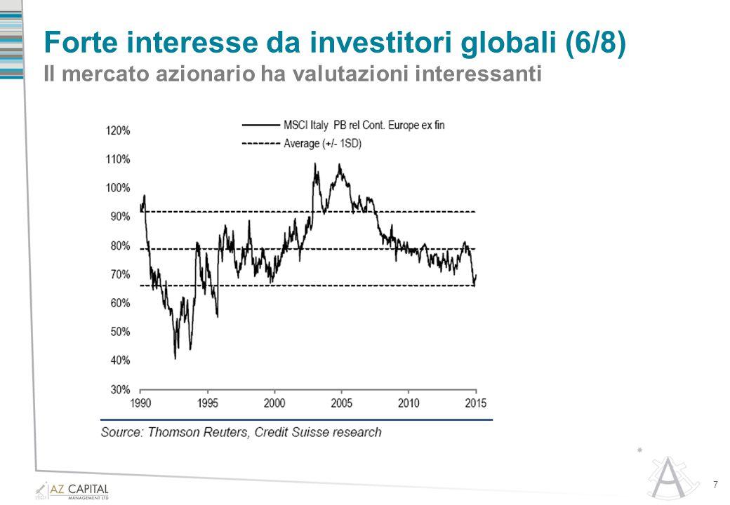 Forte interesse da investitori globali (6/8) Il mercato azionario ha valutazioni interessanti 7