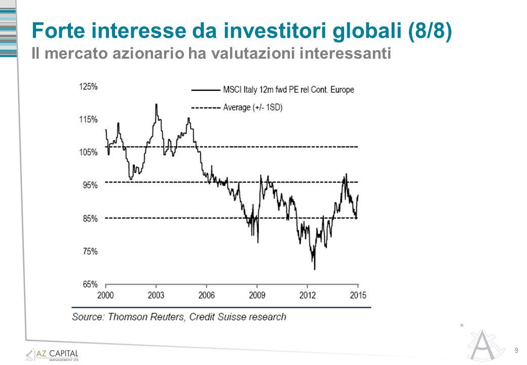 Forte interesse da investitori globali (8/8) Il mercato azionario ha valutazioni interessanti 9