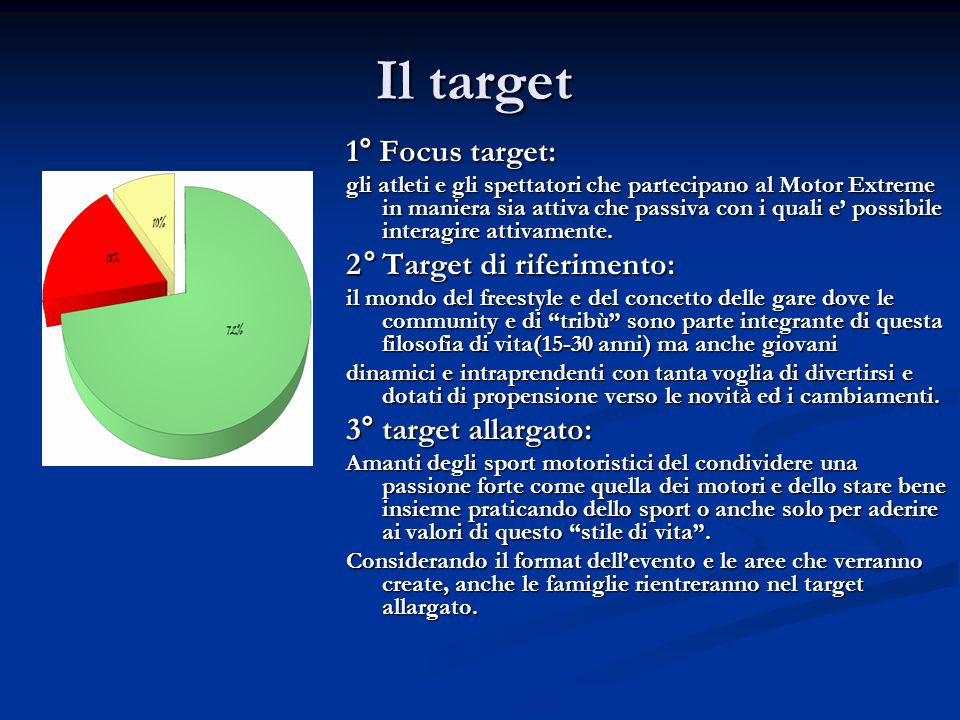 Il target 1° Focus target: gli atleti e gli spettatori che partecipano al Motor Extreme in maniera sia attiva che passiva con i quali e' possibile int