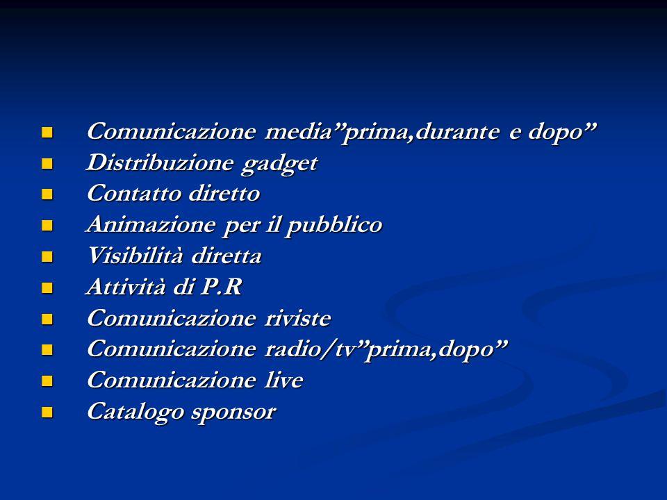 """Comunicazione media""""prima,durante e dopo"""" Comunicazione media""""prima,durante e dopo"""" Distribuzione gadget Distribuzione gadget Contatto diretto Contatt"""