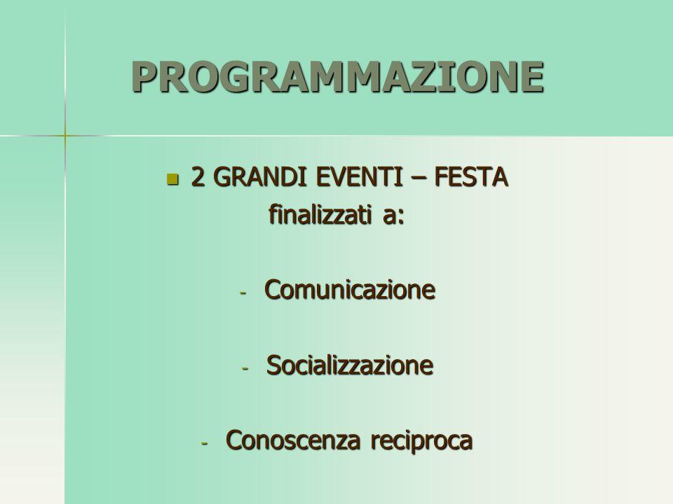 PROGRAMMAZIONE 2 GRANDI EVENTI – FESTA 2 GRANDI EVENTI – FESTA finalizzati a: - Comunicazione - Socializzazione - Conoscenza reciproca