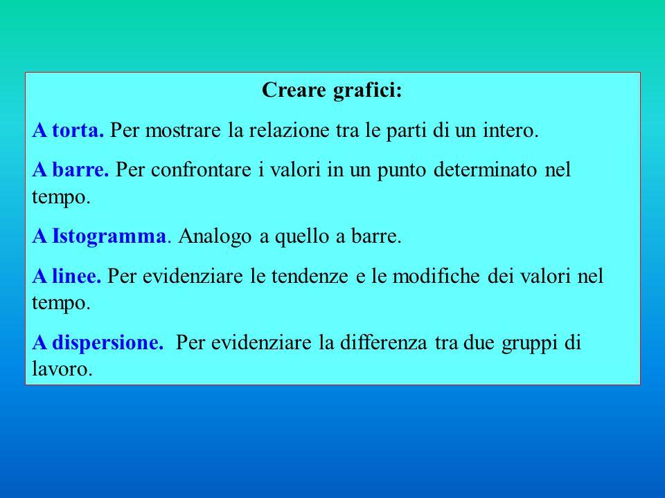 Creare grafici: A torta. Per mostrare la relazione tra le parti di un intero. A barre. Per confrontare i valori in un punto determinato nel tempo. A I