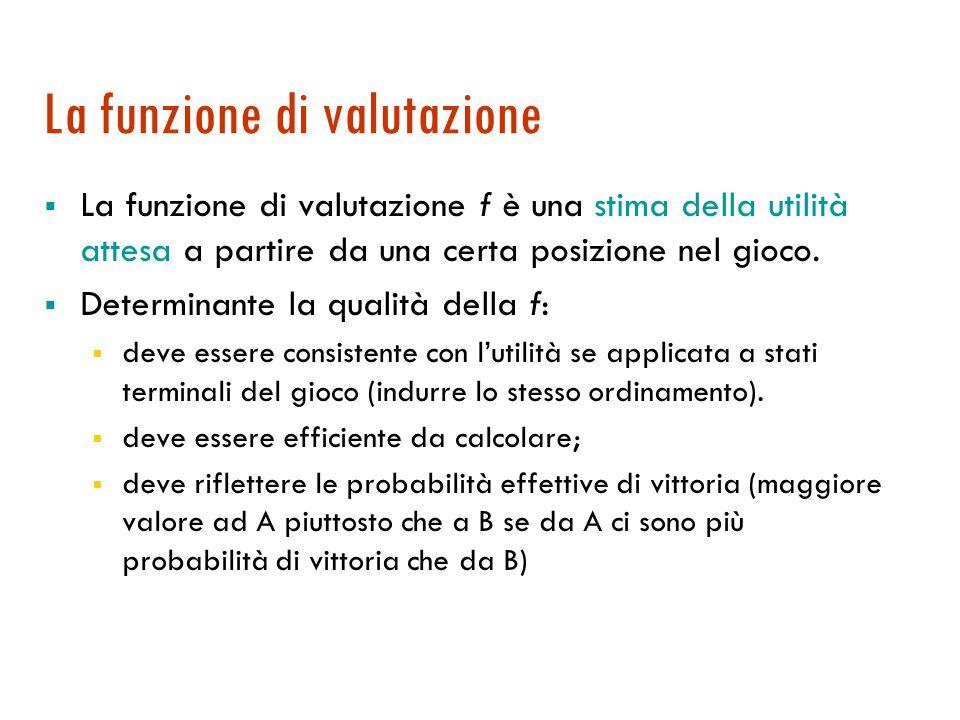La funzione di valutazione  La funzione di valutazione f è una stima della utilità attesa a partire da una certa posizione nel gioco.