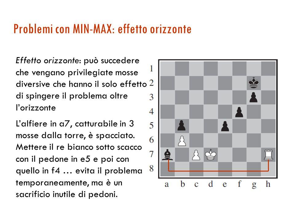 Problemi con MIN-MAX: effetto orizzonte Effetto orizzonte: può succedere che vengano privilegiate mosse diversive che hanno il solo effetto di spingere il problema oltre l'orizzonte L'alfiere in a7, catturabile in 3 mosse dalla torre, è spacciato.