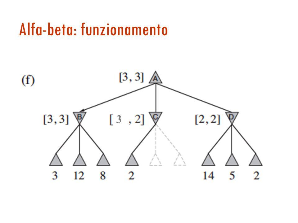 Alfa-beta: funzionamento 3 3 3