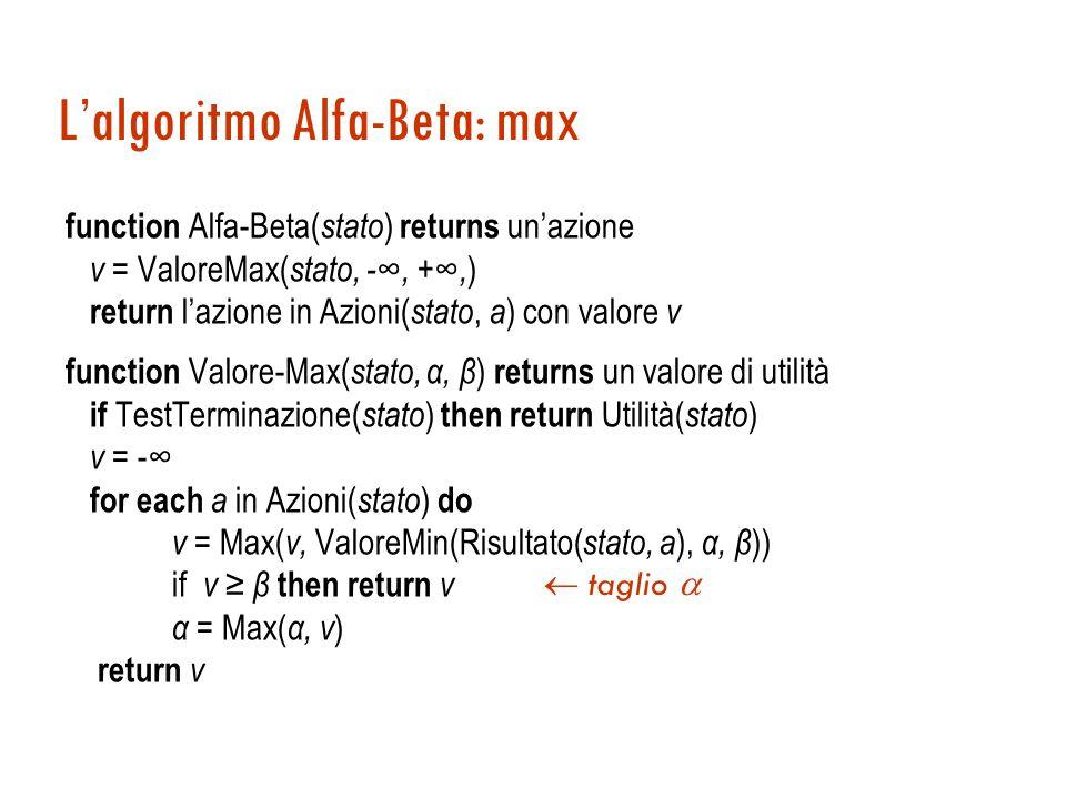 L'algoritmo Alfa-Beta: max function Alfa-Beta( stato ) returns un'azione v = ValoreMax( stato, -∞, +∞, ) return l'azione in Azioni( stato, a ) con valore v function Valore-Max( stato, α, β ) returns un valore di utilità if TestTerminazione( stato ) then return Utilità( stato ) v = -∞ for each a in Azioni( stato ) do v = Max( v, ValoreMin(Risultato( stato, a ), α, β )) if v ≥ β then return v α = Max( α, v ) return v  taglio 