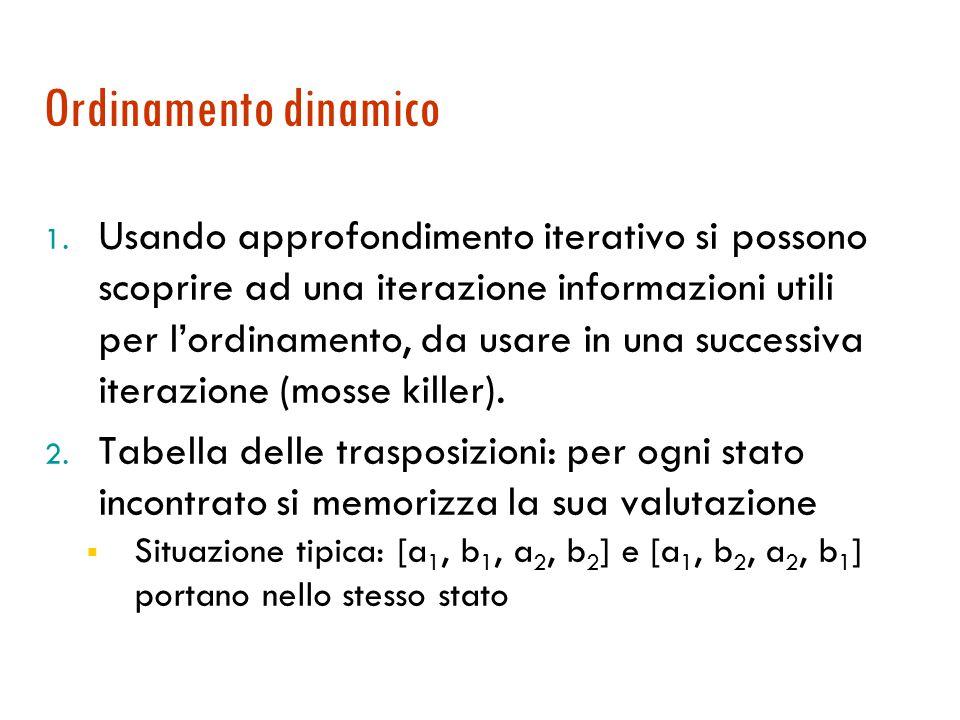 Ordinamento dinamico 1.