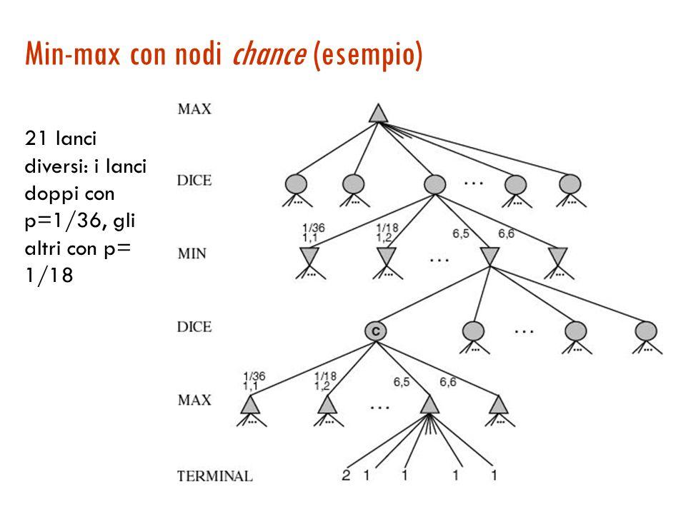 Min-max con nodi chance (esempio) 21 lanci diversi: i lanci doppi con p=1/36, gli altri con p= 1/18