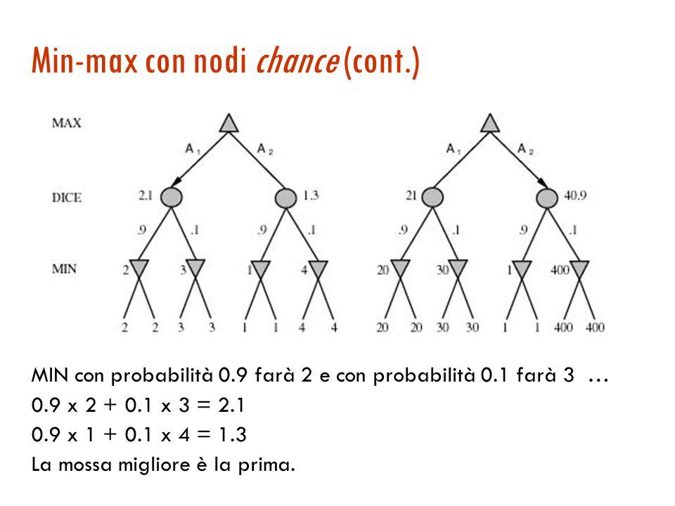 Min-max con nodi chance (cont.) MIN con probabilità 0.9 farà 2 e con probabilità 0.1 farà 3 … 0.9 x 2 + 0.1 x 3 = 2.1 0.9 x 1 + 0.1 x 4 = 1.3 La mossa