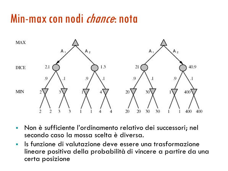 Min-max con nodi chance: nota  Non è sufficiente l'ordinamento relativo dei successori; nel secondo caso la mossa scelta è diversa.  ls funzione di