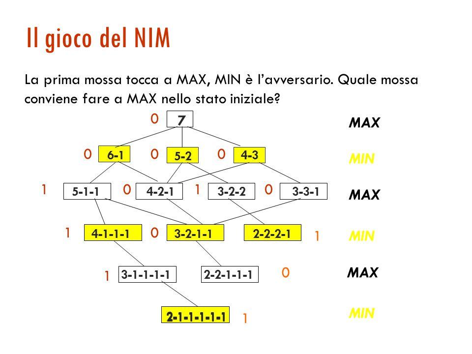 Il gioco del NIM 7 MAX La prima mossa tocca a MAX, MIN è l'avversario. Quale mossa conviene fare a MAX nello stato iniziale? MIN 6-1 5-2 4-3 MAX 5-1-1