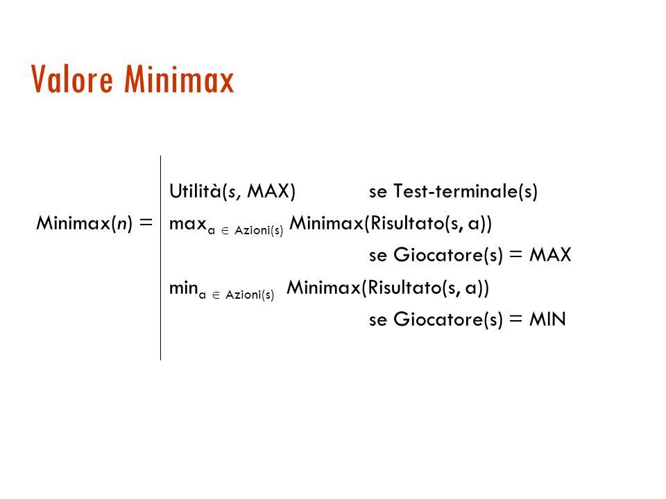 Valore Minimax Utilità(s, MAX) se Test-terminale(s) Minimax(n) = max a  Azioni(s) Minimax(Risultato(s, a)) se Giocatore(s) = MAX min a  Azioni(s) Minimax(Risultato(s, a)) se Giocatore(s) = MIN