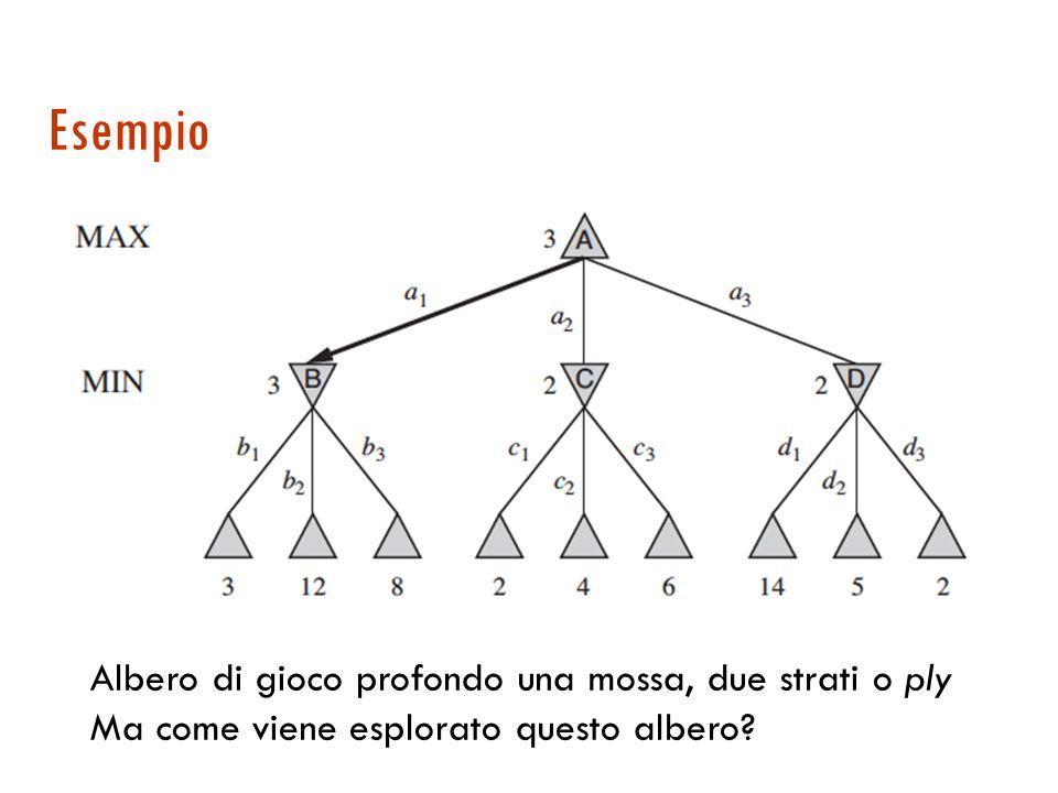 Backgammon Lancio dadi 6-5, 4 mosse legali per il bianco: (5-10, 5-11) (5-11,19-24) (5-10, 10-16) (5-11, 11-16) Bianco