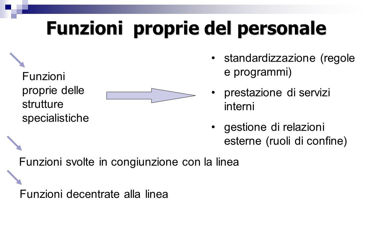 Funzioni proprie del personale standardizzazione (regole e programmi) prestazione di servizi interni gestione di relazioni esterne (ruoli di confine)