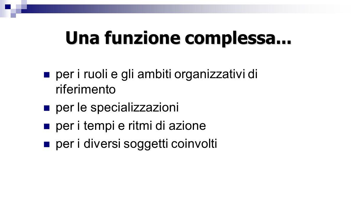 Una funzione complessa... per i ruoli e gli ambiti organizzativi di riferimento per le specializzazioni per i tempi e ritmi di azione per i diversi so