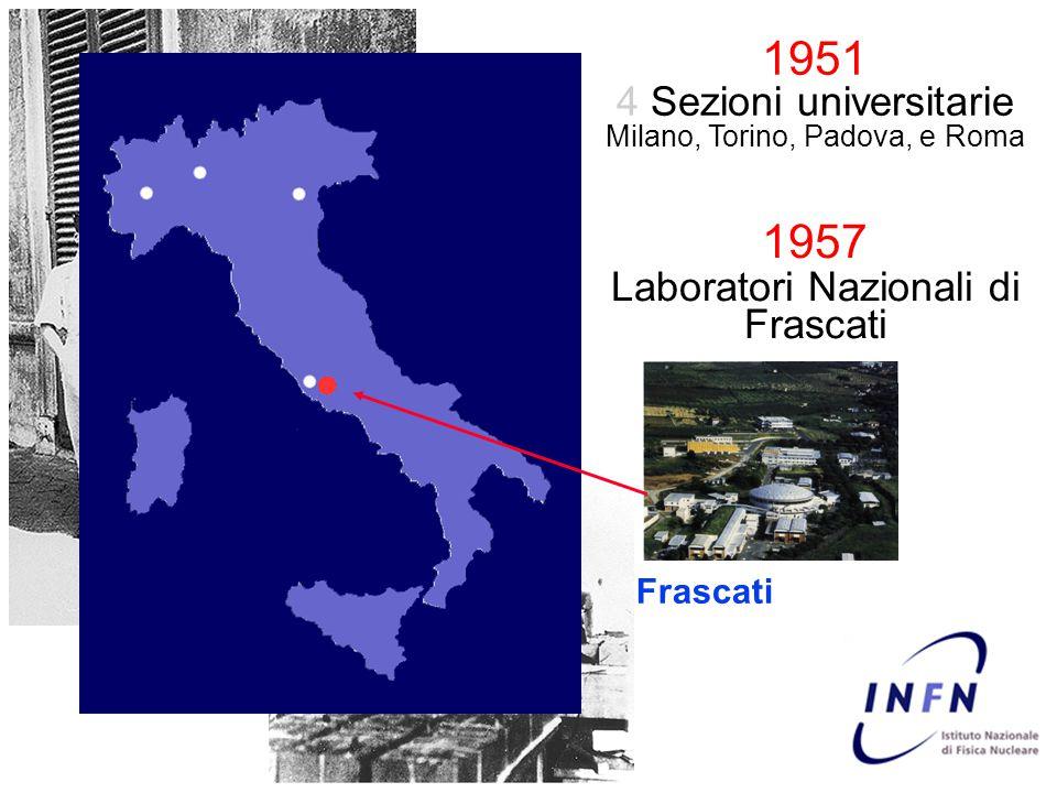 Istituto Nazionale di Fisica Nucleare L'INFN promuove, coordina ed effettua la ricerca scientifica nel campo della fisica sub- nucleare, nucleare e as