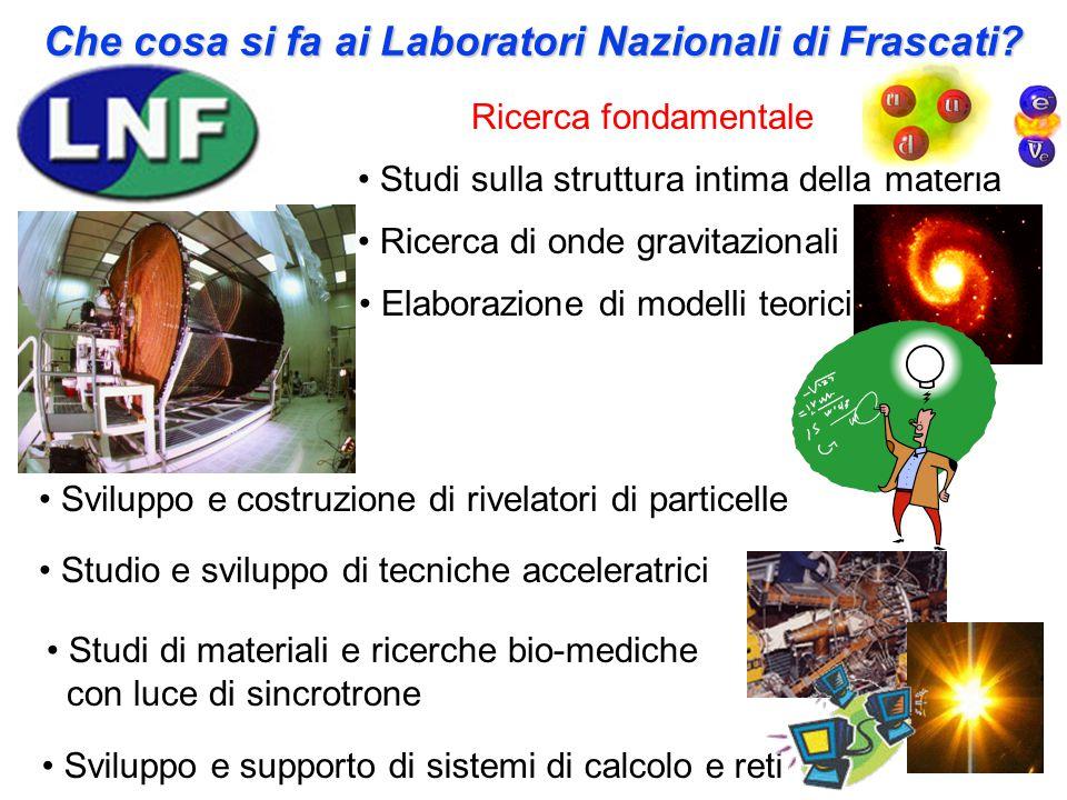 Laboratori del Sud (Catania) 19 Sezioni 11 Gruppi collegati 4 Laboratori Nazionali INFN oggi VIRGO-EGO E uropean G ravitational O bservatory Legnaro G
