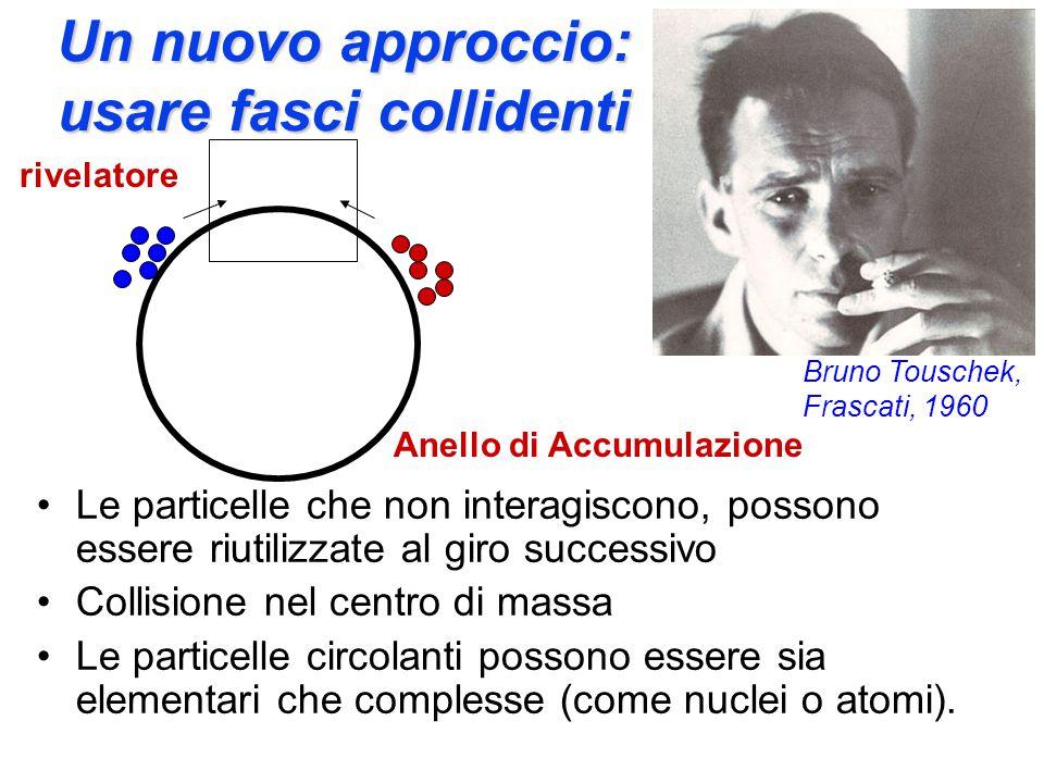 Ricerca fondamentale Studi sulla struttura intima della materia Ricerca di onde gravitazionali Elaborazione di modelli teorici Sviluppo e costruzione