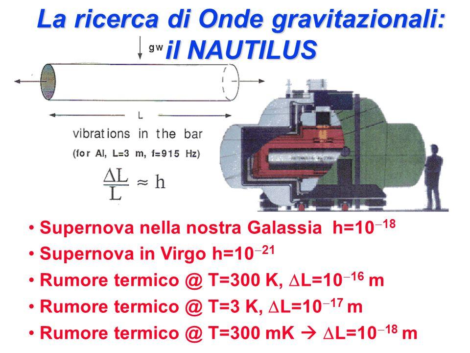 Le onde elettromagnetiche sono prodotte da cariche elettriche in movimento… Le onde gravitazionali sono prodotte da masse in movimento… antenna Ciao!
