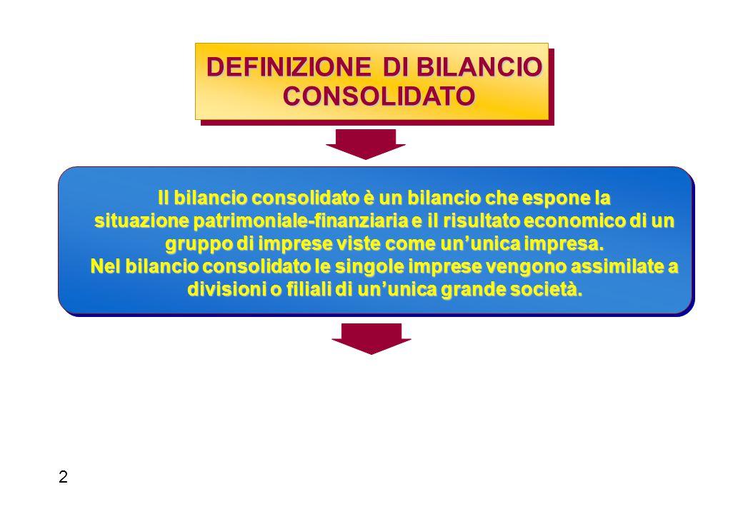 DEFINIZIONE DI BILANCIO CONSOLIDATO Il bilancio consolidato è un bilancio che espone la situazione patrimoniale-finanziaria e il risultato economico d