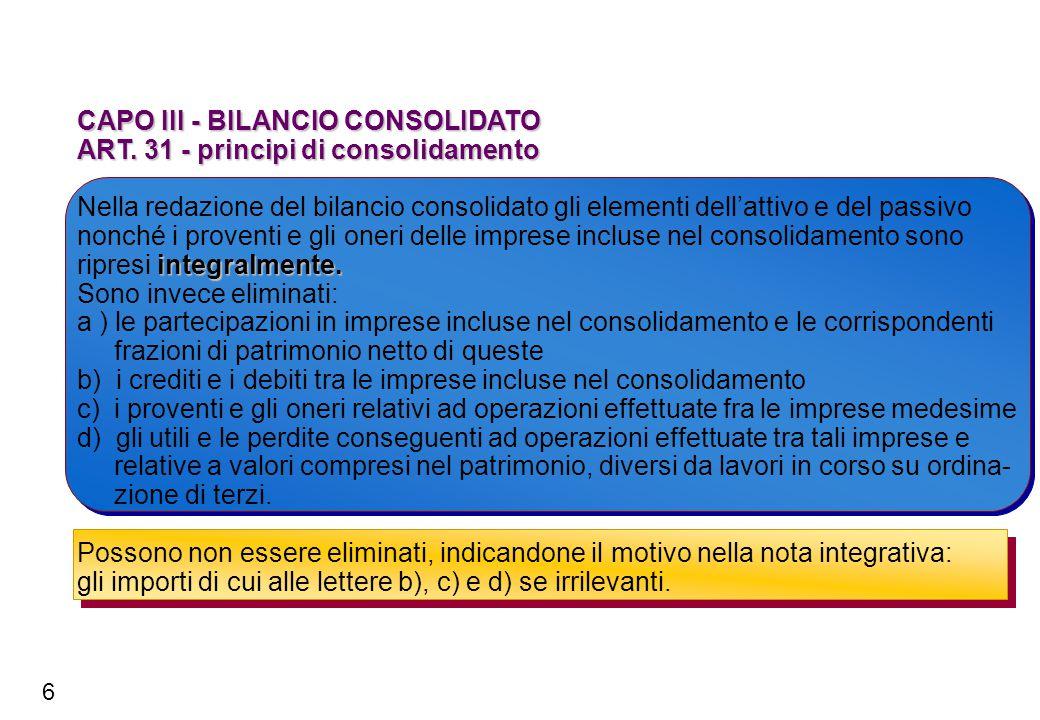 CAPO III - BILANCIO CONSOLIDATO ART. 31 - principi di consolidamento Nella redazione del bilancio consolidato gli elementi dell'attivo e del passivo n