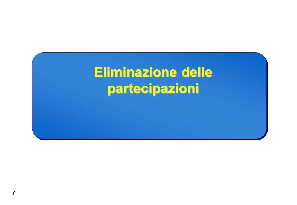 Eliminazione delle partecipazioni 7