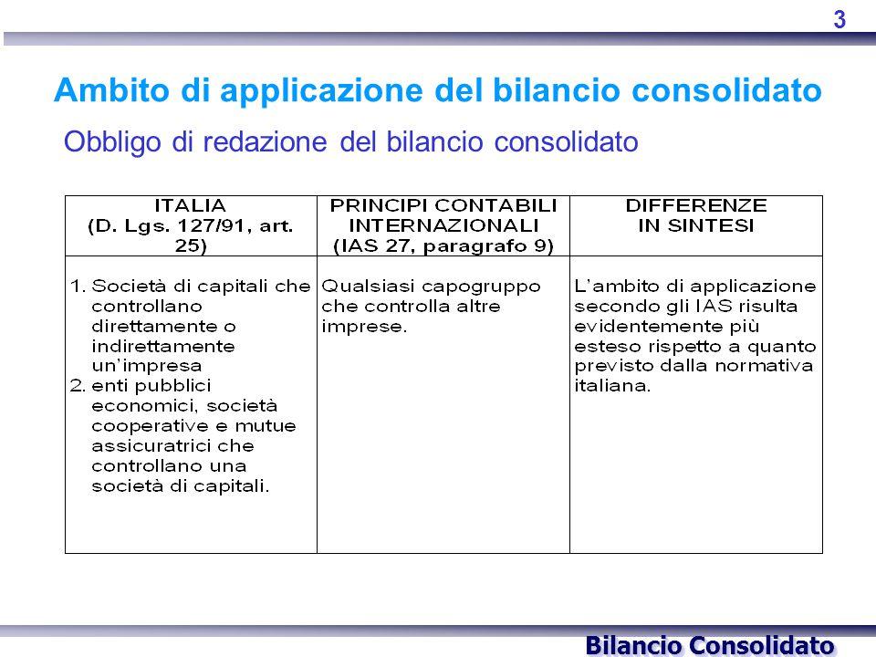 Bilancio Consolidato 3 Ambito di applicazione del bilancio consolidato Obbligo di redazione del bilancio consolidato