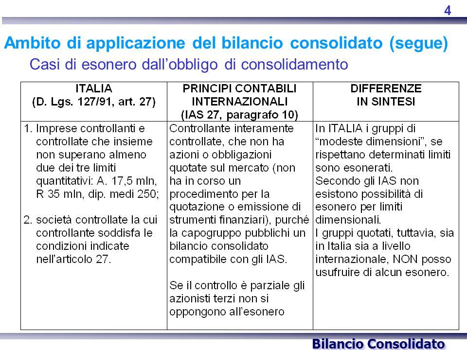 Bilancio Consolidato Ambito di applicazione del bilancio consolidato (segue) Casi di esonero dall'obbligo di consolidamento 4