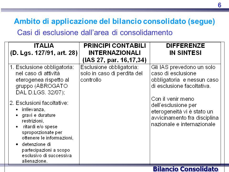 Bilancio Consolidato Casi di esclusione dall'area di consolidamento 6 Ambito di applicazione del bilancio consolidato (segue)