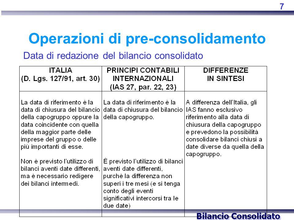 Bilancio Consolidato Operazioni di pre-consolidamento Data di redazione del bilancio consolidato 7