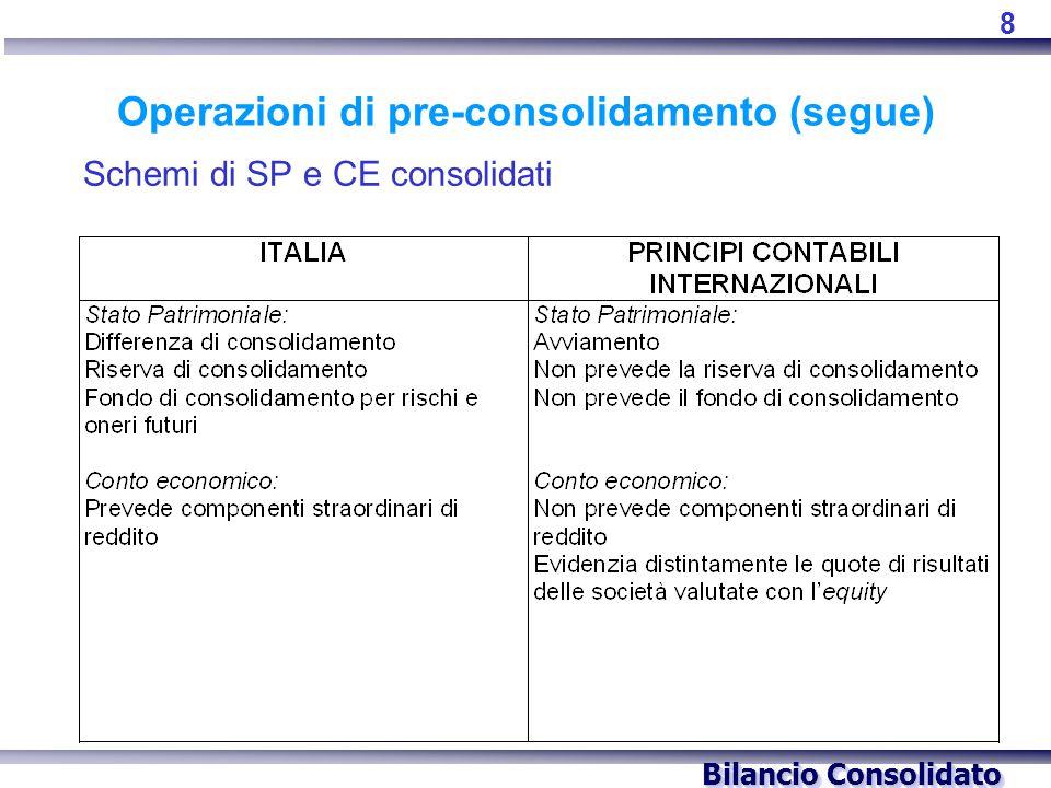 Bilancio Consolidato Operazioni di pre-consolidamento (segue) Schemi di SP e CE consolidati 8