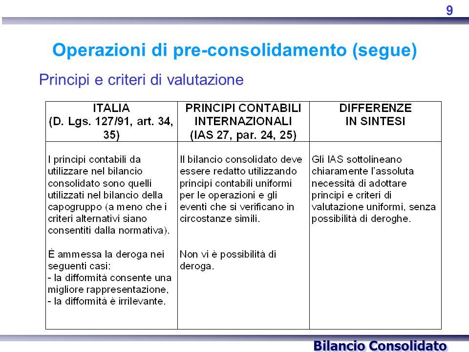 Bilancio Consolidato Operazioni di pre-consolidamento (segue) Principi e criteri di valutazione 9
