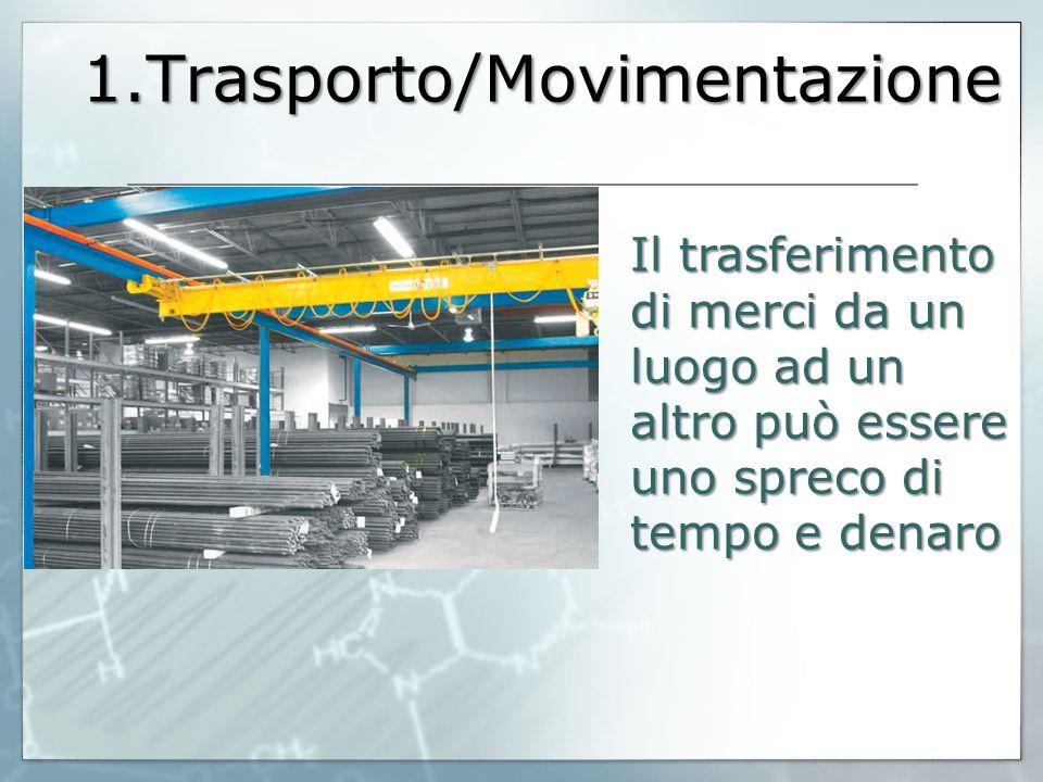 1.Trasporto/Movimentazione Il trasferimento di merci da un luogo ad un altro può essere uno spreco di tempo e denaro