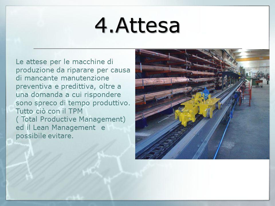 4.Attesa Le attese per le macchine di produzione da riparare per causa di mancante manutenzione preventiva e predittiva, oltre a una domanda a cui ris