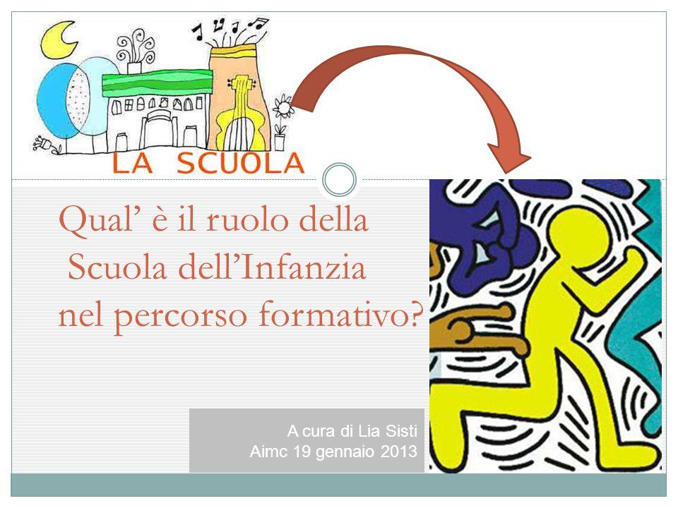 Qual' è il ruolo della Scuola dell'Infanzia nel percorso formativo? A cura di Lia Sisti Aimc 19 gennaio 2013