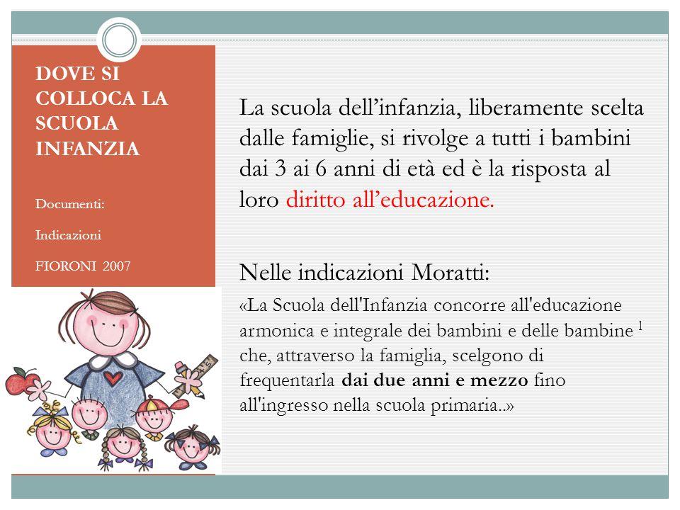 DOVE SI COLLOCA LA SCUOLA INFANZIA Documenti: Indicazioni FIORONI 2007 La scuola dell'infanzia, liberamente scelta dalle famiglie, si rivolge a tutti