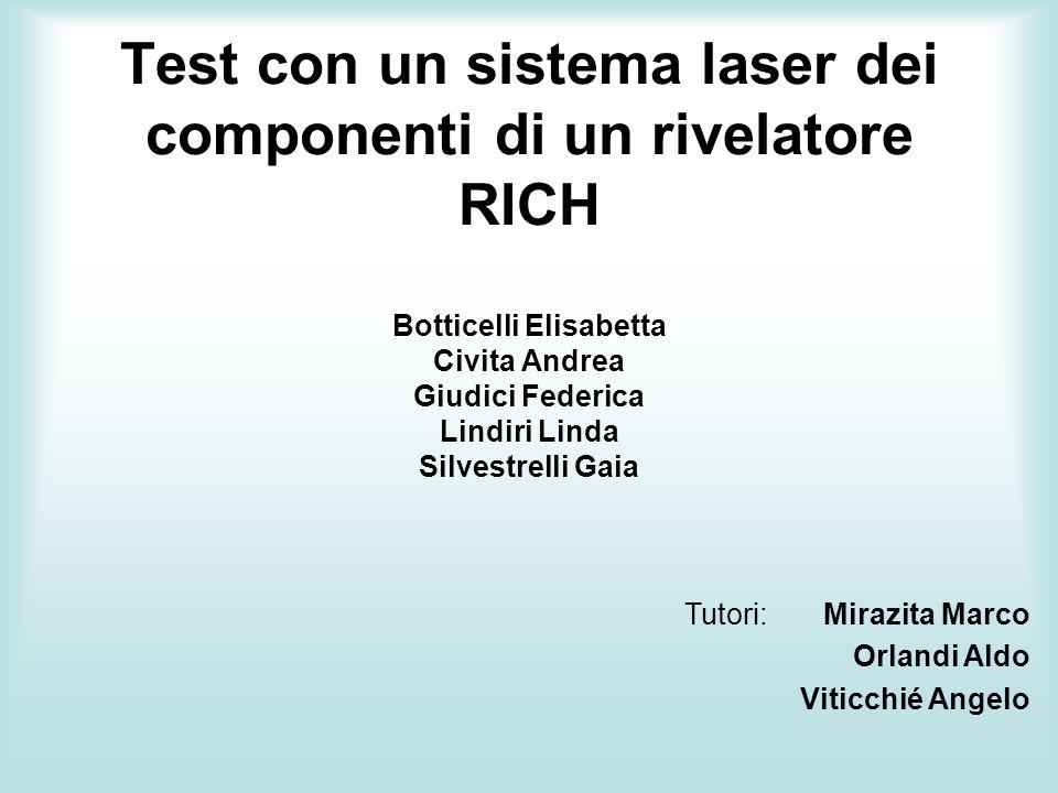 Test con un sistema laser dei componenti di un rivelatore RICH Botticelli Elisabetta Civita Andrea Giudici Federica Lindiri Linda Silvestrelli Gaia Tu