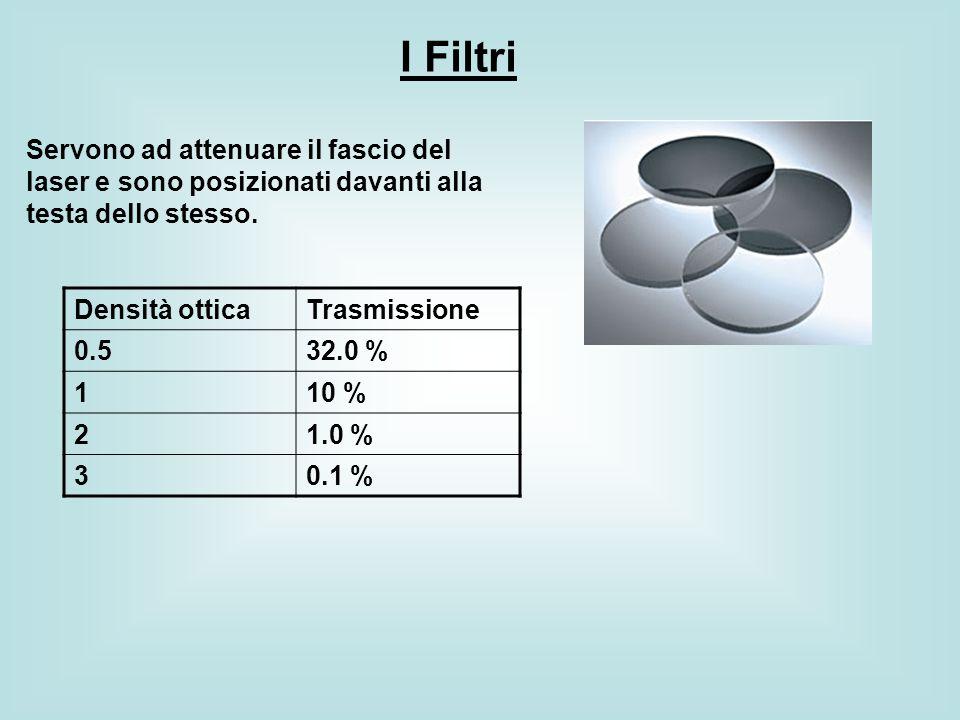 Servono ad attenuare il fascio del laser e sono posizionati davanti alla testa dello stesso. Densità otticaTrasmissione 0.532.0 % 110 % 21.0 % 30.1 %