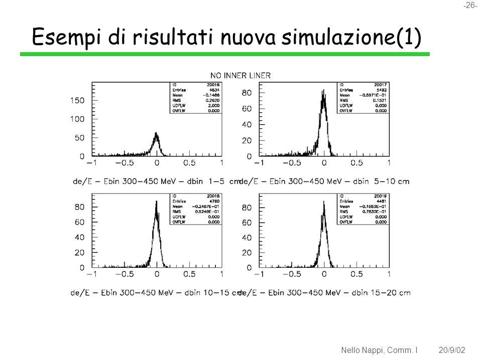 -26- Nello Nappi, Comm. I20/9/02 Esempi di risultati nuova simulazione(1)