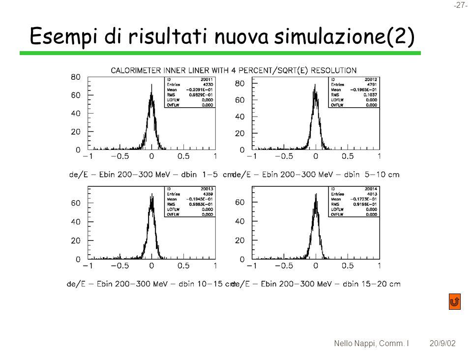 -27- Nello Nappi, Comm. I20/9/02 Esempi di risultati nuova simulazione(2)