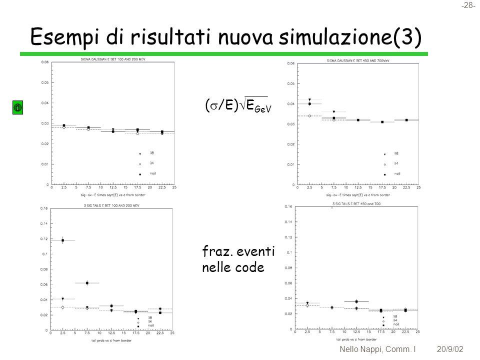 -28- Nello Nappi, Comm. I20/9/02 Esempi di risultati nuova simulazione(3) (  /E)  E GeV fraz.